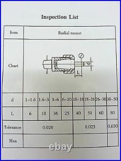 ER32 Collet Set 12-Piece R8 Metric